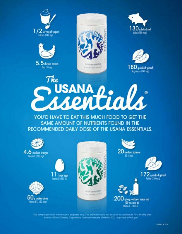 usana health sciences essentials review